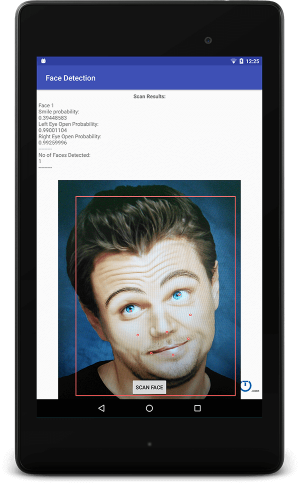 FaceDetector.Face | Android Developers